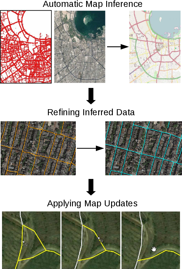 Figure 1 for Inferring and Improving Street Maps with Data-Driven Automation