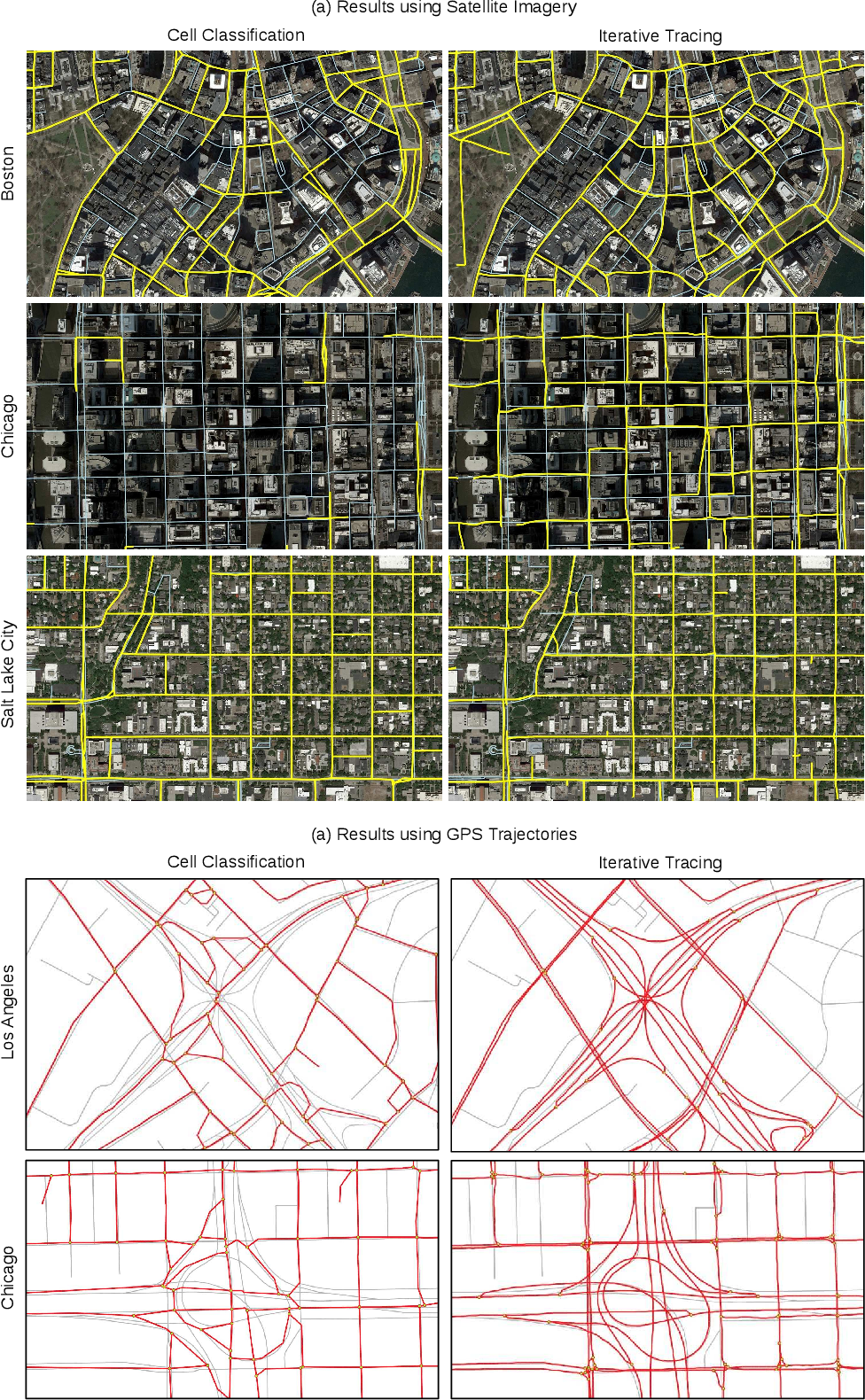 Figure 3 for Inferring and Improving Street Maps with Data-Driven Automation