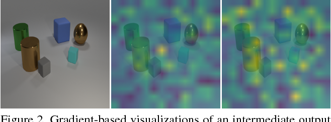 Figure 3 for Transparency by Design: Closing the Gap Between Performance and Interpretability in Visual Reasoning