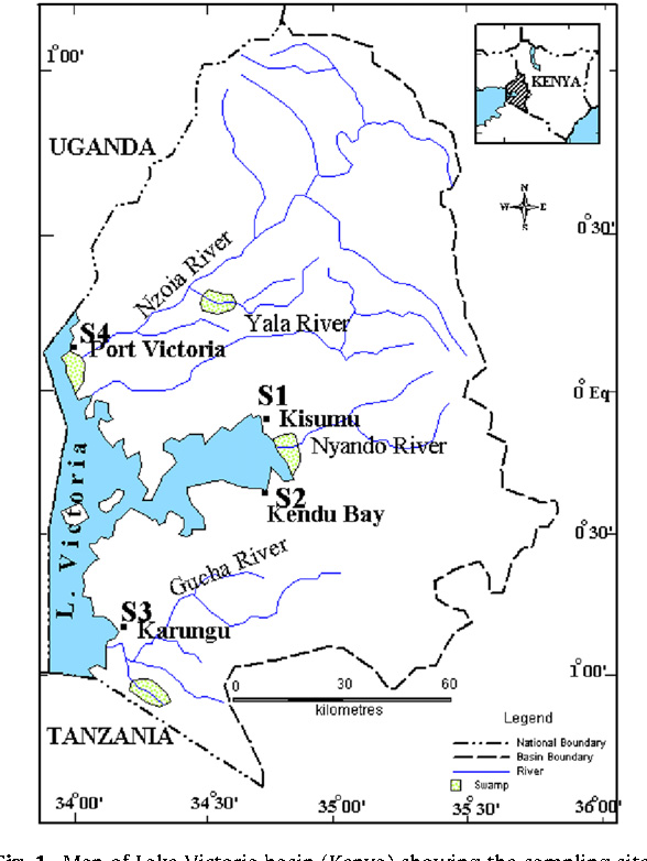 Figure 1 from uva dare digital academic repository monitoring map of lake victoria basin kenya showing the sampling sites gumiabroncs Images
