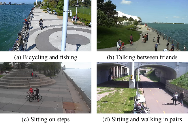 Figure 1 for An Autonomous Approach to Measure Social Distances and Hygienic Practices during COVID-19 Pandemic in Public Open Spaces