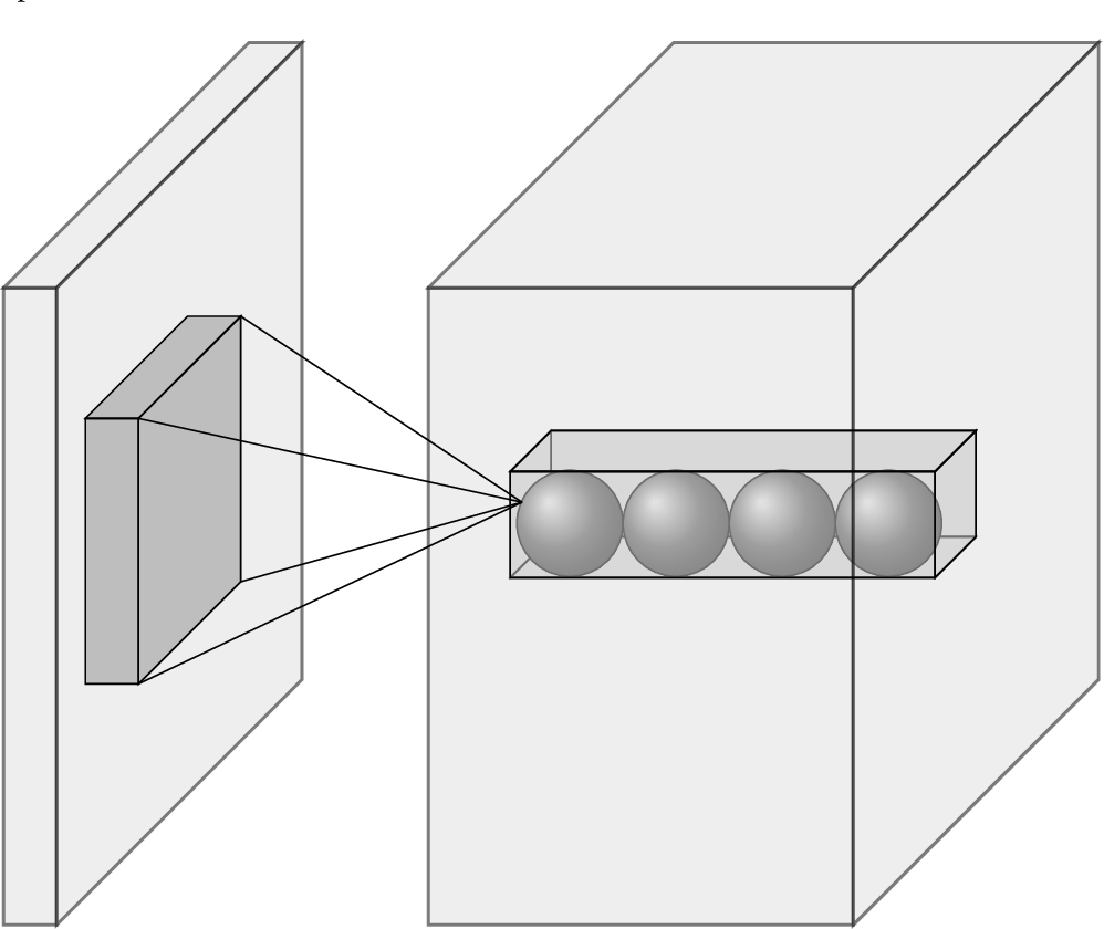Figure 3 for Inversion using a new low-dimensional representation of complex binary geological media based on a deep neural network