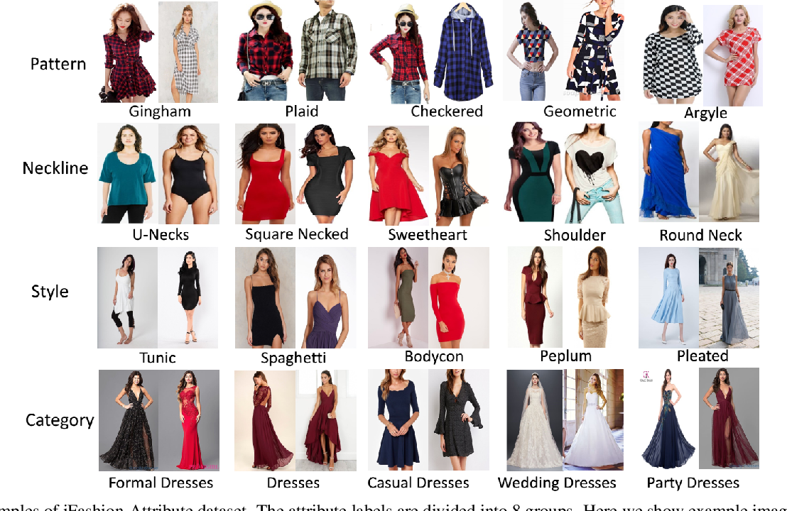 Figure 1 for The iMaterialist Fashion Attribute Dataset