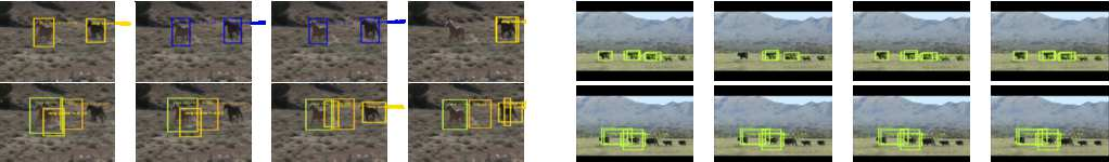 Figure 4 for Context Matters: Refining Object Detection in Video with Recurrent Neural Networks