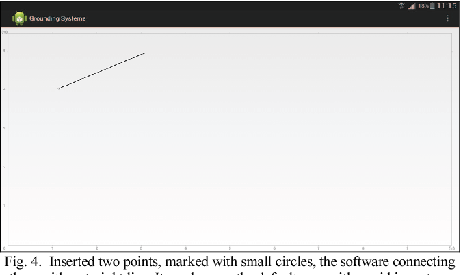 Fig. 4. Inserted two points, marked with small circles, the software connecting them with a straight line. It can be seen the default area with a grid in meters.