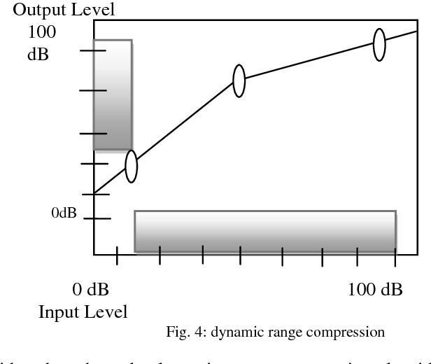PDF] DEVELOPMENT OF DIGITAL SIGNAL PROCESSING PLATFORM FOR DIGITAL