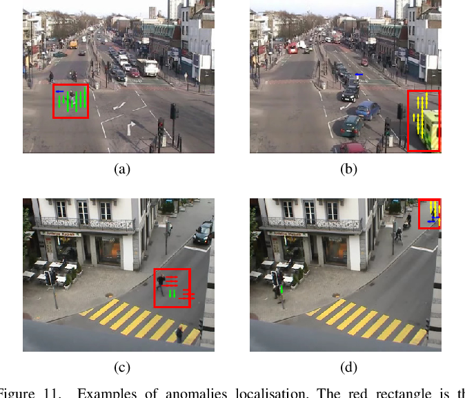 Figure 3 for Learning Methods for Dynamic Topic Modeling in Automated Behaviour Analysis
