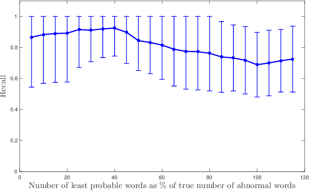 Figure 4 for Learning Methods for Dynamic Topic Modeling in Automated Behaviour Analysis