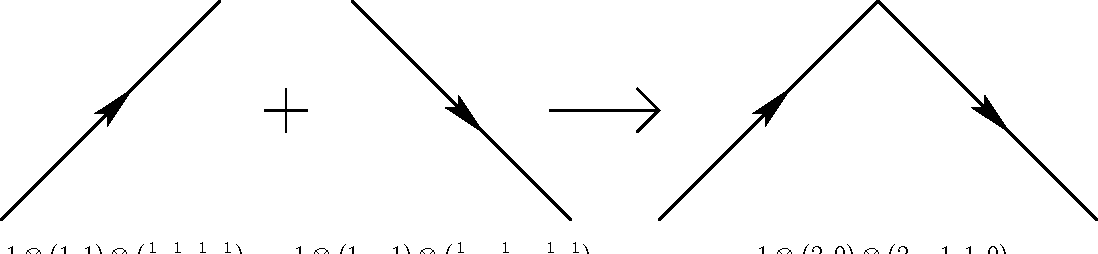 Figure 2 for Sparse arrays of signatures for online character recognition