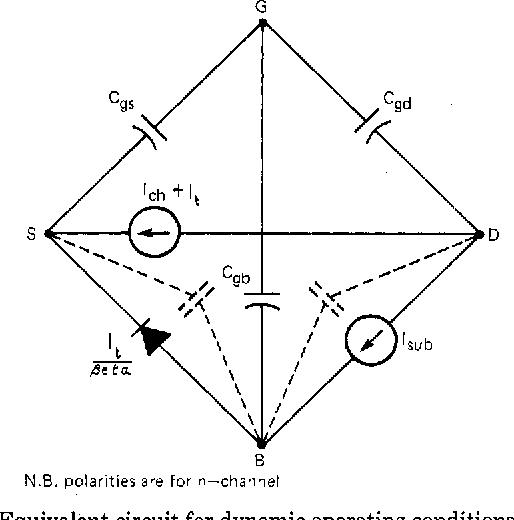 Characterization Of Silicon On Sapphire Igfet Transistors