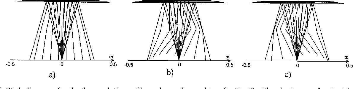 Trot Line Diagrams Automotive Wiring Diagram