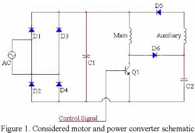 Theory and operation of a four quadrant switched reluctance motor figure 1 ccuart Images