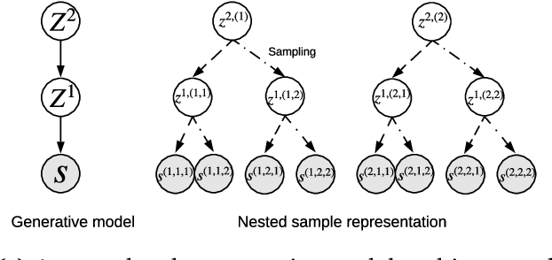 Figure 1 for Neural Recursive Belief States in Multi-Agent Reinforcement Learning