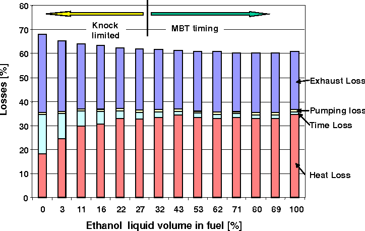 Figure 13 from Effects of ethanol content on gasohol PFI