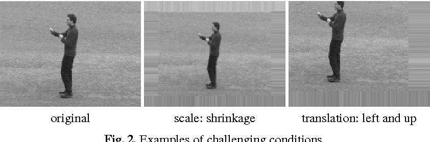 Figure 3 for Comparative Evaluation of Action Recognition Methods via Riemannian Manifolds, Fisher Vectors and GMMs: Ideal and Challenging Conditions