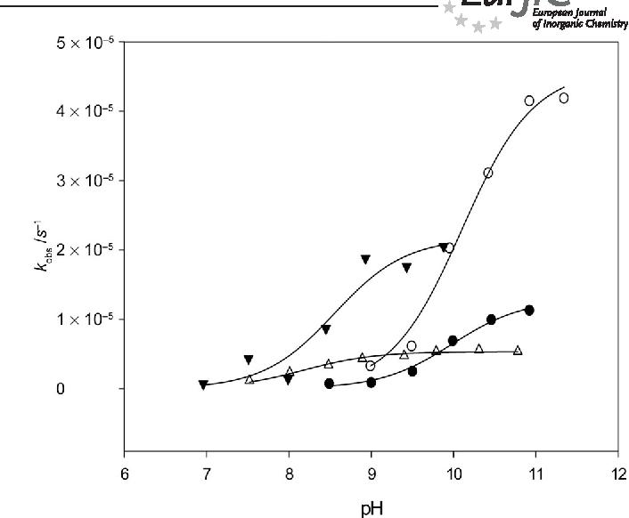 Figure 1 from Kinetics of Bis(p-nitrophenyl)phosphate (BNPP
