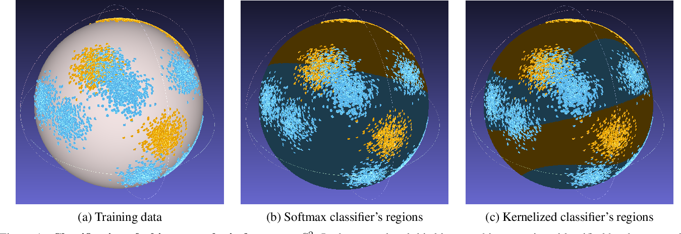 Figure 1 for Kernelized Classification in Deep Networks