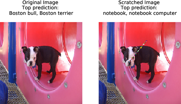 Figure 1 for Scratch that! An Evolution-based Adversarial Attack against Neural Networks