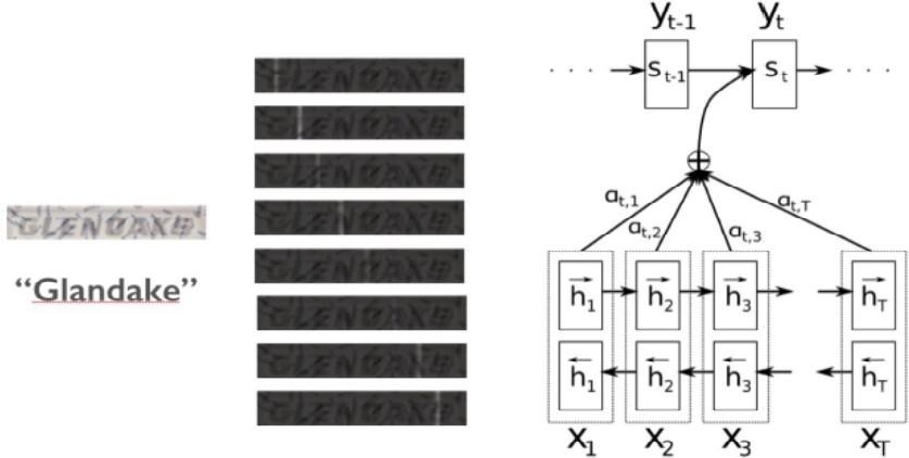 Figure 3 for MailLeak: Obfuscation-Robust Character Extraction Using Transfer Learning
