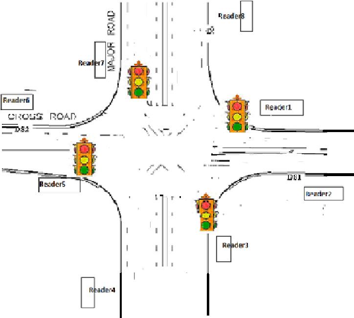 PDF] Punjab ) Intelligent Traffic Lights Based on RFID