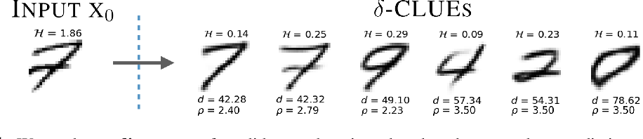 Figure 1 for δ-CLUE: Diverse Sets of Explanations for Uncertainty Estimates