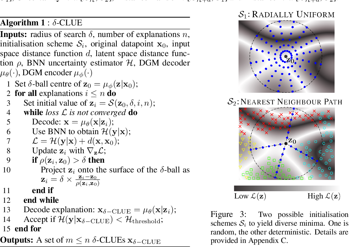 Figure 3 for δ-CLUE: Diverse Sets of Explanations for Uncertainty Estimates