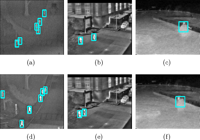 Figure 1 for Enforcing Label and Intensity Consistency for IR Target Detection