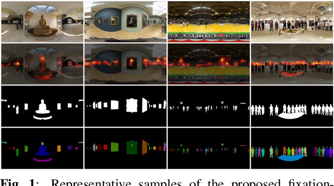Figure 1 for A Fixation-based 360° Benchmark Dataset for Salient Object Detection