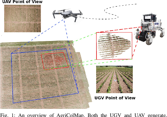 Figure 1 for AgriColMap: Aerial-Ground Collaborative 3D Mapping for Precision Farming
