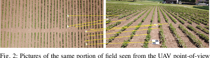 Figure 2 for AgriColMap: Aerial-Ground Collaborative 3D Mapping for Precision Farming