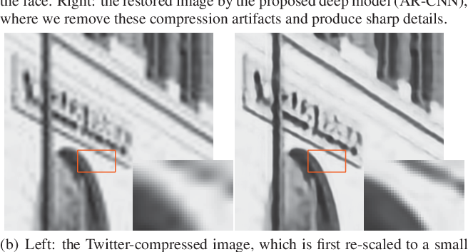 Figure 1 for Compression Artifacts Reduction by a Deep Convolutional Network