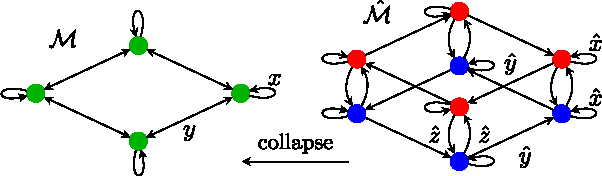 Figure 1 for Markov Chain Lifting and Distributed ADMM