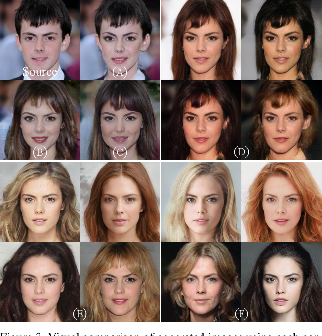 Figure 4 for StarGAN v2: Diverse Image Synthesis for Multiple Domains