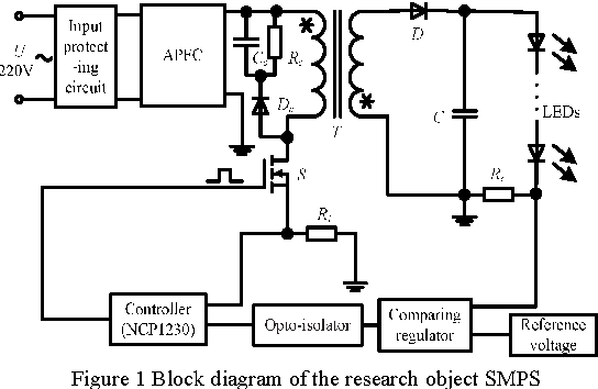 Study of Degradation in Switching Mode Power Supply Based on the ...