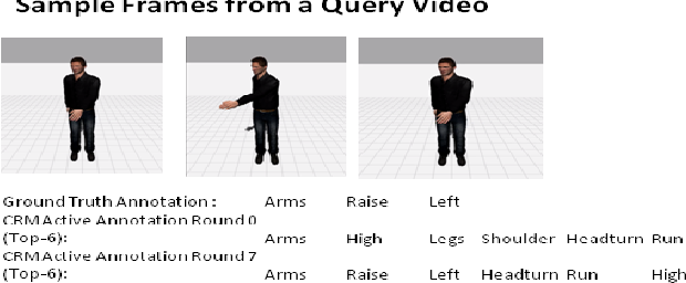 Figure 3 for An Active Learning Based Approach For Effective Video Annotation And Retrieval