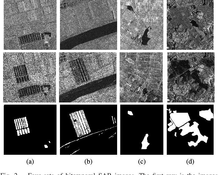 Figure 2 for SAR Image Change Detection via Spatial Metric Learning with an Improved Mahalanobis Distance