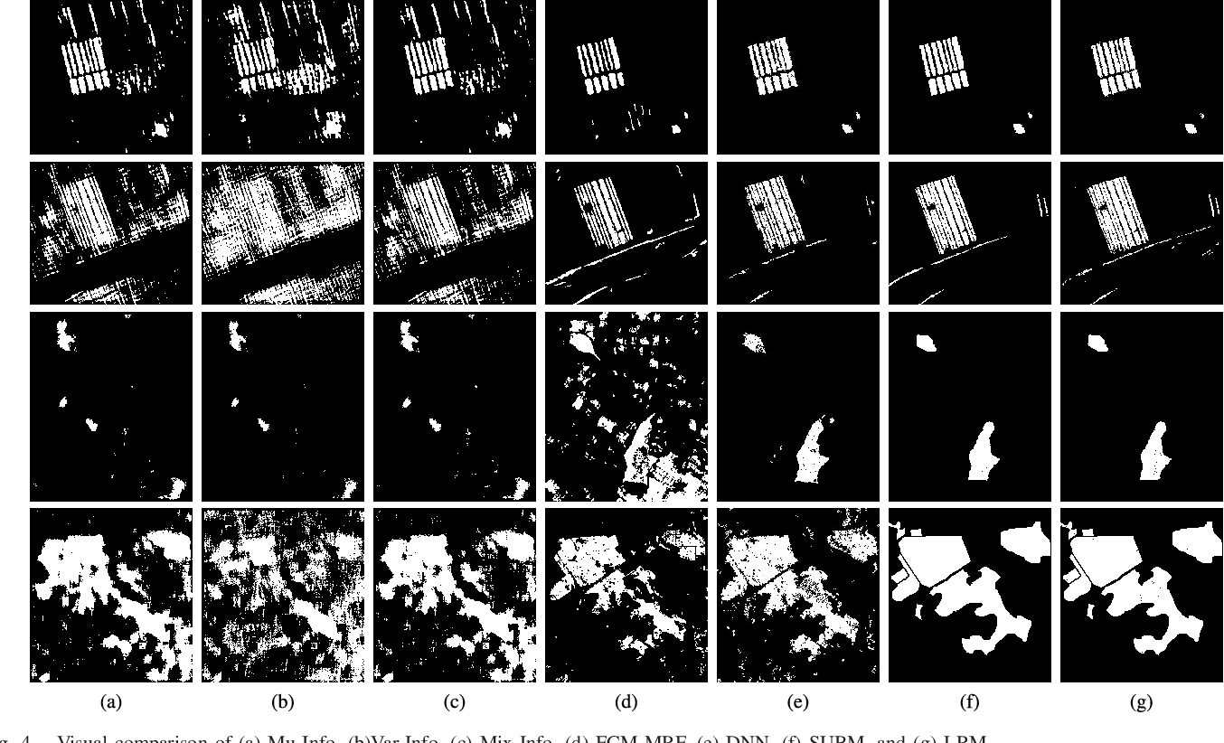 Figure 4 for SAR Image Change Detection via Spatial Metric Learning with an Improved Mahalanobis Distance