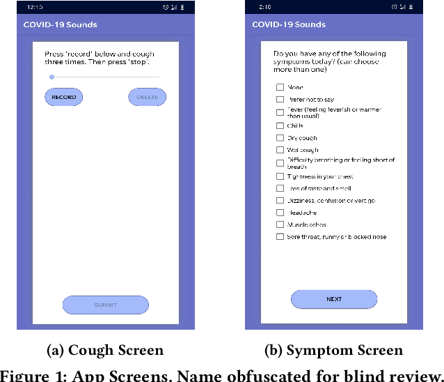 Figure 1 for Exploring Automatic Diagnosis of COVID-19 from Crowdsourced Respiratory Sound Data