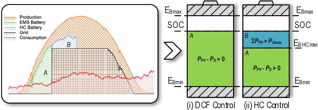 PDF] Modelado estocástico e integración de recursos