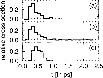 Figure 8 from REACTIONS OF OXYGEN ATOMS WITH VAN DER WAALS COMPLEXES