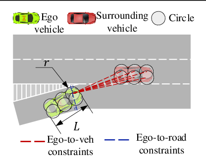 Figure 2 for Decision-Making under On-Ramp merge Scenarios by Distributional Soft Actor-Critic Algorithm