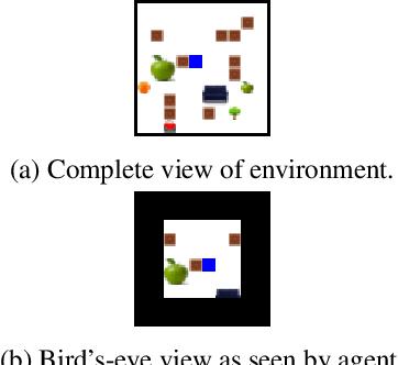 Figure 3 for Attention Based Natural Language Grounding by Navigating Virtual Environment