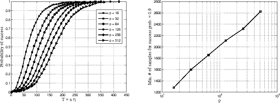 Figure 1 for Learning Networks of Stochastic Differential Equations