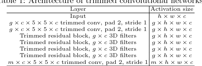 Figure 2 for Enlarging Context with Low Cost: Efficient Arithmetic Coding with Trimmed Convolution