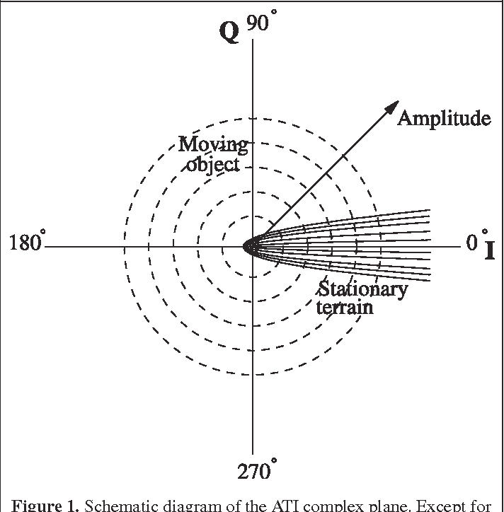 Circumference site:Anatomy:Point in time:*:Nominal - Semantic Scholar