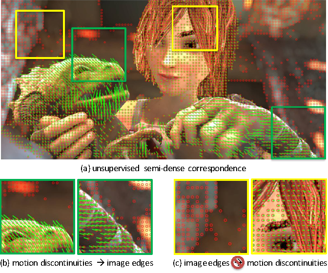 Figure 1 for Unsupervised Learning of Edges