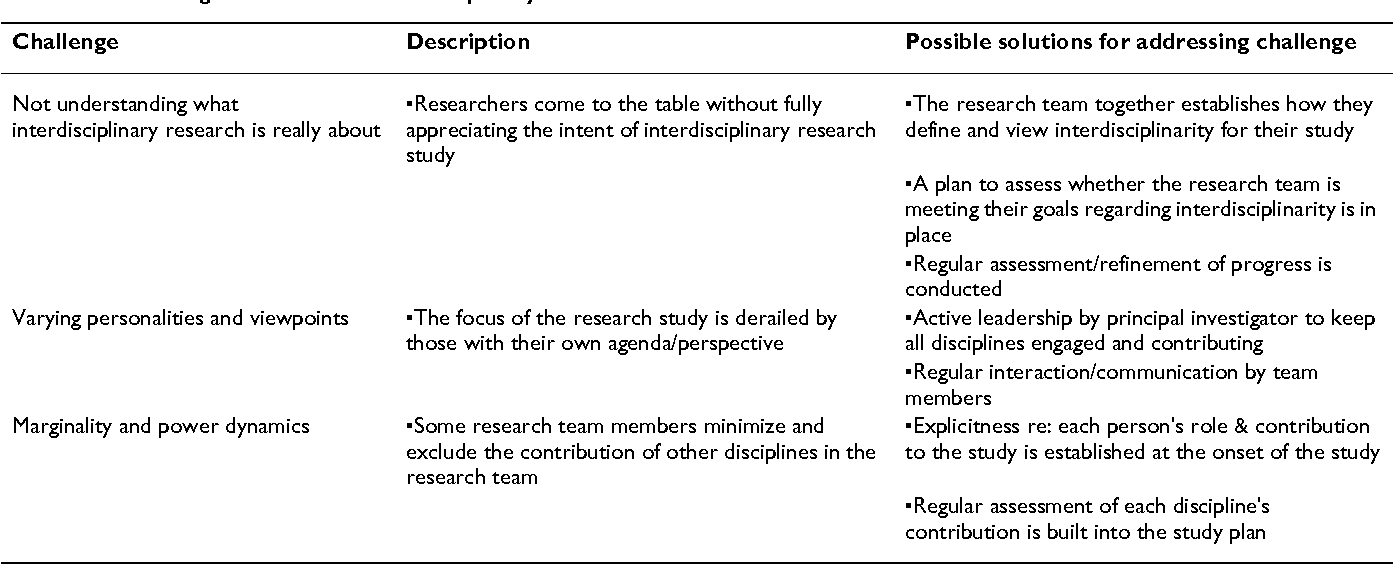 what are the advantages and disadvantages of qualitative research