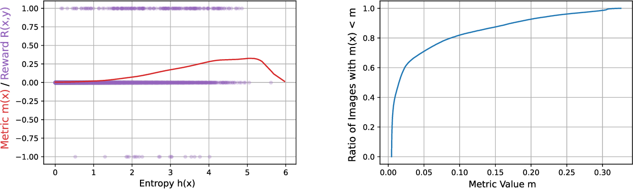 Figure 2 for Real-Time Edge Classification: Optimal Offloading under Token Bucket Constraints