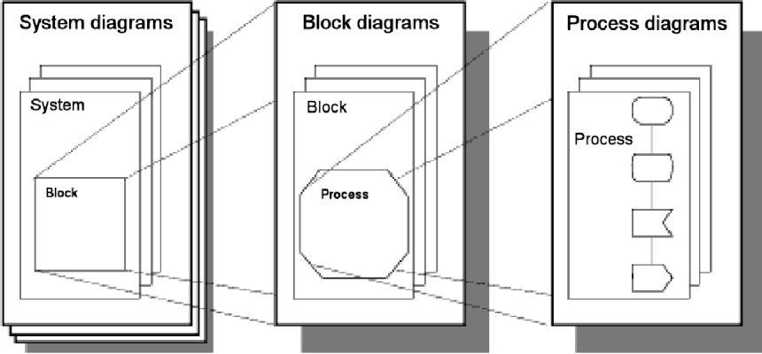 c code block diagram wiring diagrams control Code Block Icon c code block diagram wiring block diagram irrevocable trust diagram a comparison between handwritten and automatic