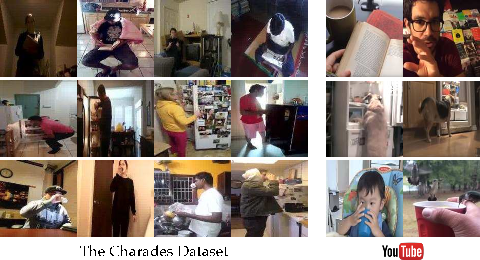 Figure 1 for Hollywood in Homes: Crowdsourcing Data Collection for Activity Understanding